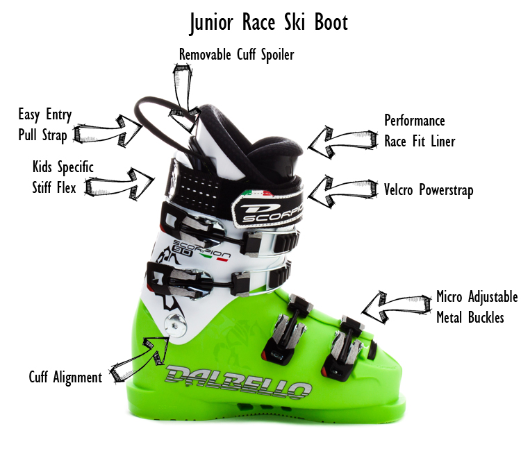 junior-race-boot-revised.jpg